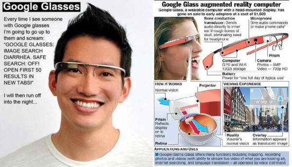 google glass overview images 2015
