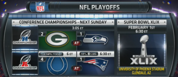 nfl playoffs for super bowl xlix 2015
