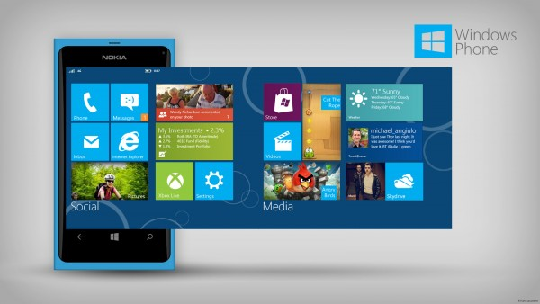 windows phone future still uncertain 2015