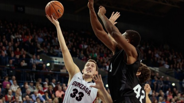 gonzaga beats loyola marymount basketball 2015