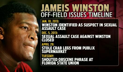 jameeis winston stupid offenses off nfl field 2015