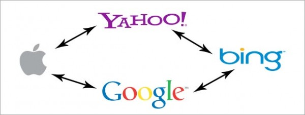will apple stick with google or make safe bet with yahoo