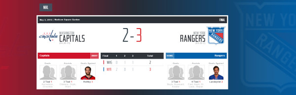 new york rangers beat washington capitals stanley cup playoffs 2015