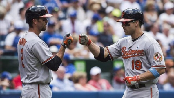 baltimore orioles american league winners week 10 2015