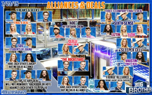 big brother alliances deals chart 2015 1715