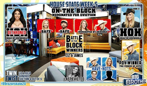 big brother house stats clay becky nominated for eviction 2015