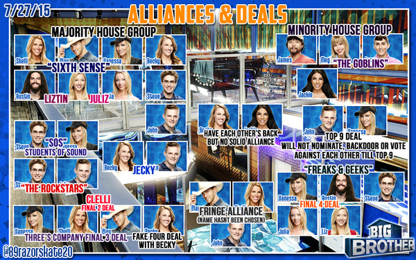 big brother july alliance deals chart 1715