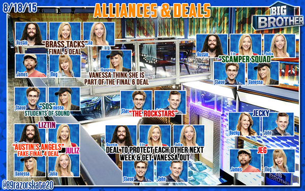 big brother 17 aliance chart