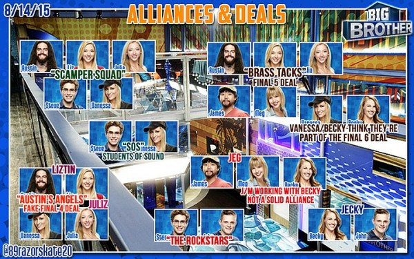 big brother 17 latest deals