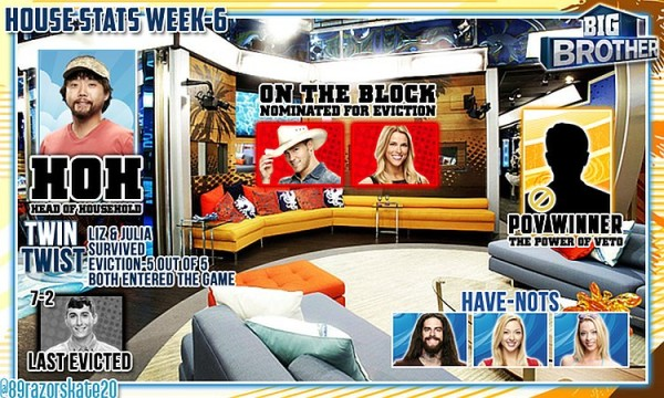 big brother week 6 stats 2015 movie tv tech geeks