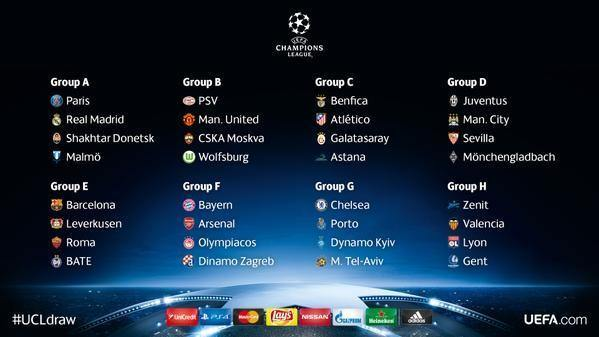uefa champions league draw soccer 2015