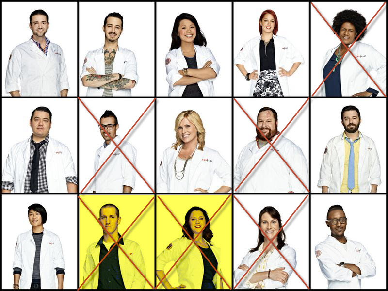 bravo top chef boston season 12 rebecca james ousted