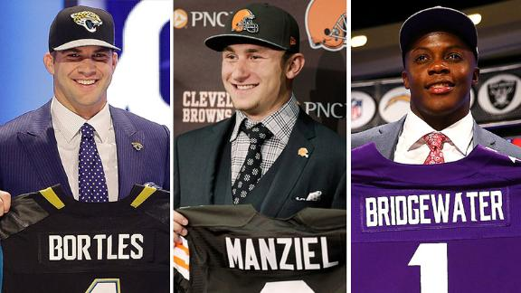 johnny manziel rookie quarterbacks nfl 2015