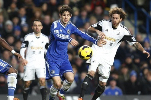 chelsea vs swansea city premier league soccer images 2015