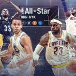 NBA All-Star Game 2015 Team Selection Review