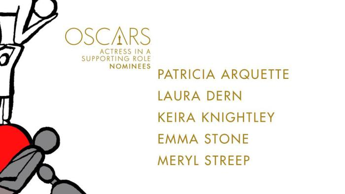 oscar noms for actress supporting role 2015