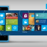Future Of Windows Phone Still Uncertain