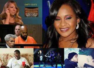 Celebrity Gossip Roundup Katy Perry Lip Sync, Mariah Sad, Suge Knight & Bobbi Krist