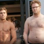 Zac Efron, Seth Rogen & Rose Byrne Back To NEIGHBORS 2