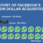 facebook purchases 2015