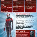 ant man infographic 2015
