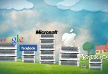 cloud computing 2015