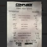 final fight stats for mayweather vs pacquiao 2015