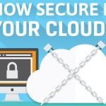 cloud security a problem for government 2015