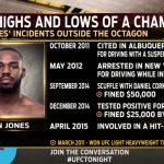 jon jones high lows 2015