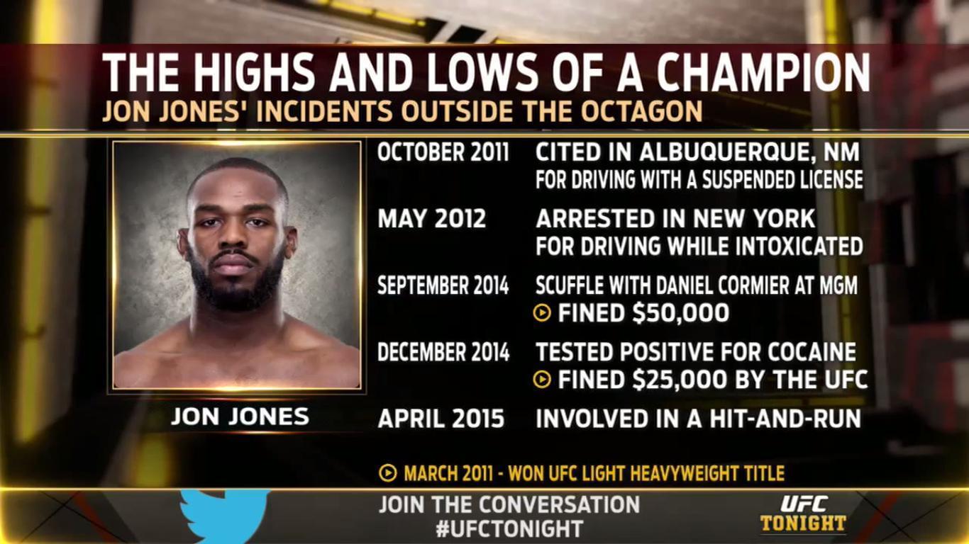 jon jones high lows 2015
