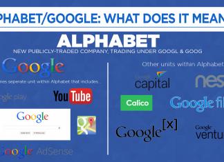 google alphabet mix 2015 tech