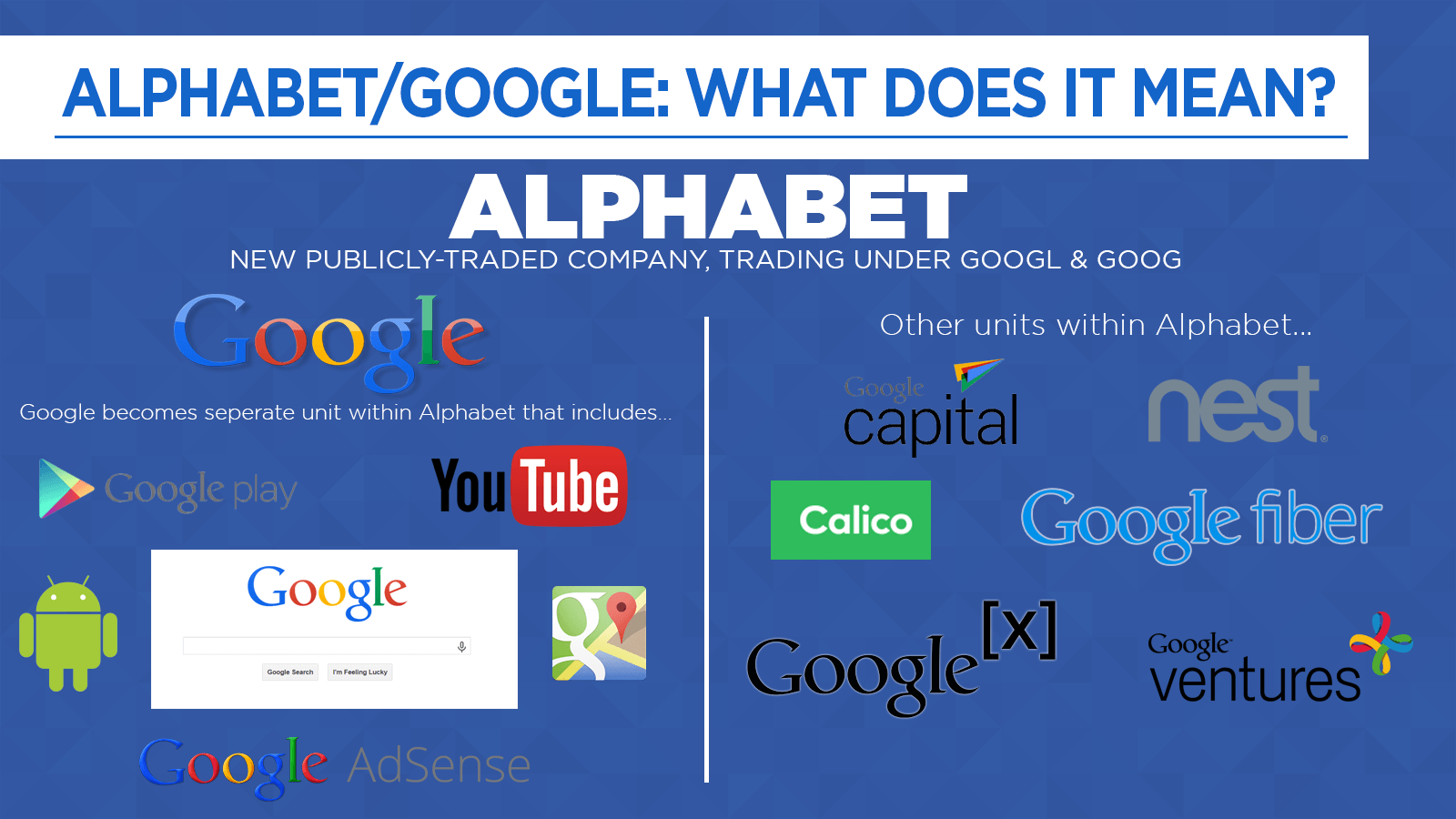 google alphabet mix 2015 tech