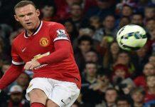 analysing premier league champions soccer 2015