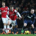 Arsenal vs Manchester United Soccer Preview 2015