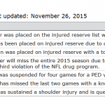 carolina panthers 2015 nfl injury report 2015