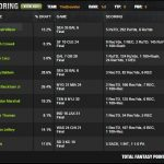 draftkings movie tv tech russell wilson hit 2015