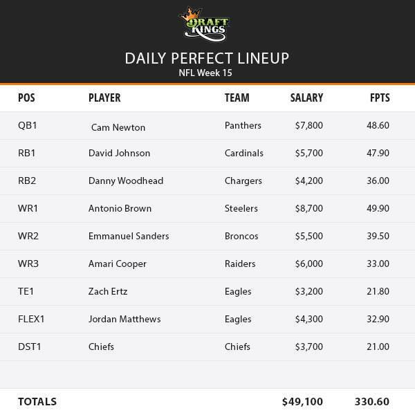 draftkings week 15 playbook fantasy football 2015