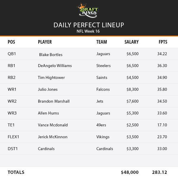 draftkings week 16 lineup 2015 movie tv tech geeks