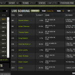 keasy draftkings lineup movie tv tech geeks fantasy football