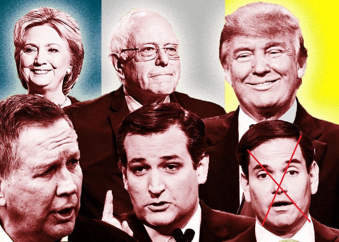 2016 primaries have media worked up but election bettors are yawning opinion images