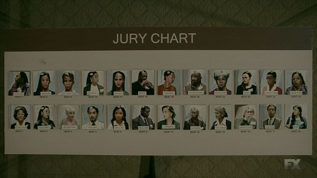 jury focus on an ameican crime