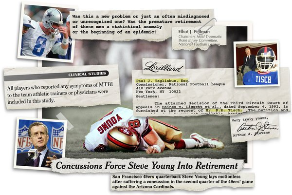 nfl vs new york times after big tobacco comparison 2016 images