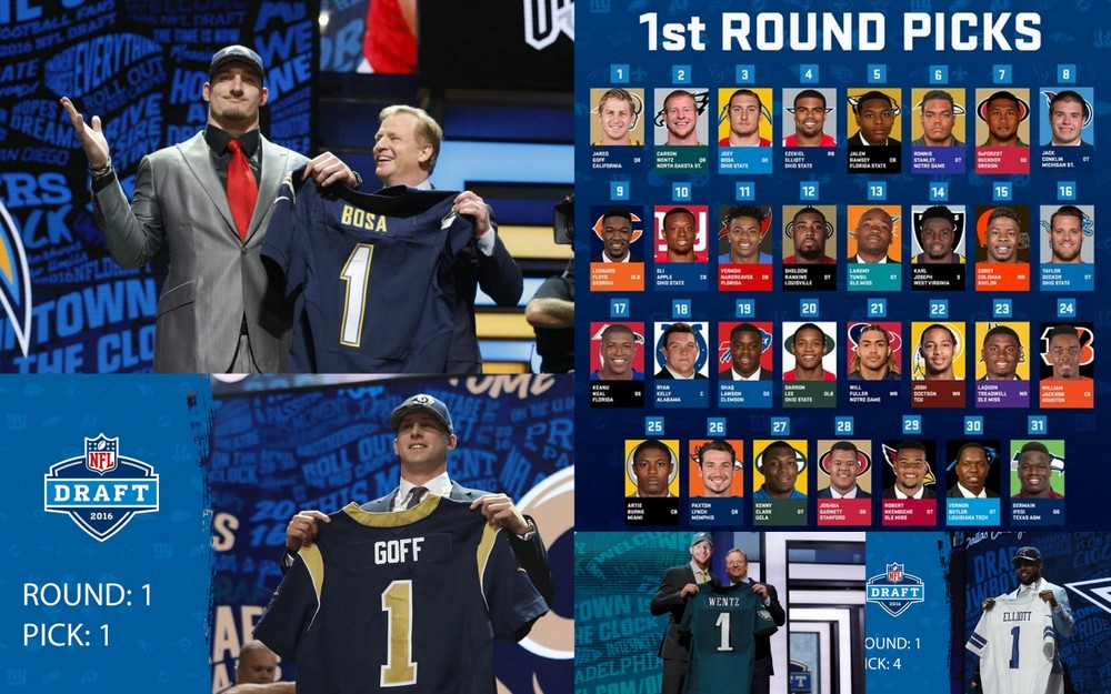 First Round Player Picks Rated and Graded 2016 NFL Draft