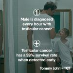 father with son testicular cancer mttg tommy john 2016