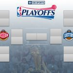 nba playoffs bracket 2016 images