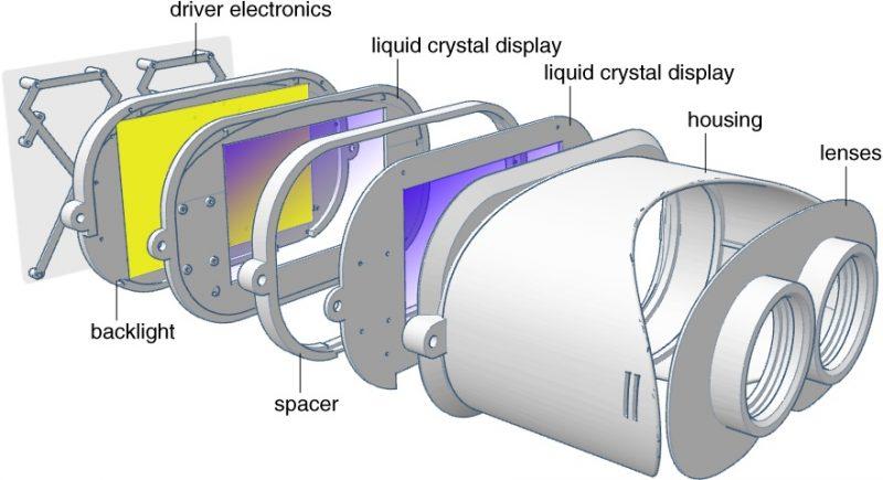 virtual reality headgear inner workings