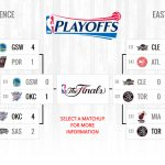 2016 nba playoffs final thunder warriors