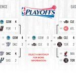 2016 nba playoffs finals warriors