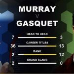 andy murray head with richard gasquet