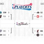 nba playoffs grid 5 4 2016